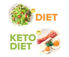 Weight Loss with Custom Keto Diet Easily