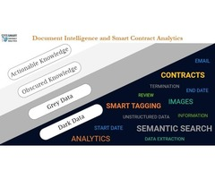 Contract Discovery and Analytics platform
