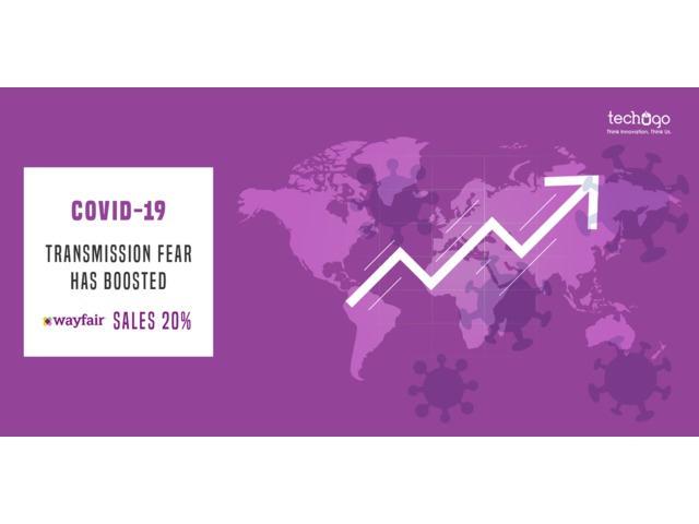 Covid-19 Transmission Fear Has Boosted Wayfair Sales 20% Techugo | free-classifieds-canada.com