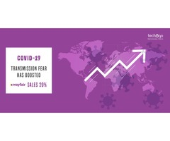 Covid-19 Transmission Fear Has Boosted Wayfair Sales 20% Techugo